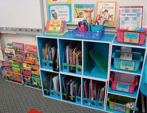 Classroom Bookcase Ideas : Small bookshelves turned sideways fit magazine files