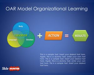 44 best ppt images on pinterest ppt template power point oar model organizational learning powerpoint template toneelgroepblik Choice Image
