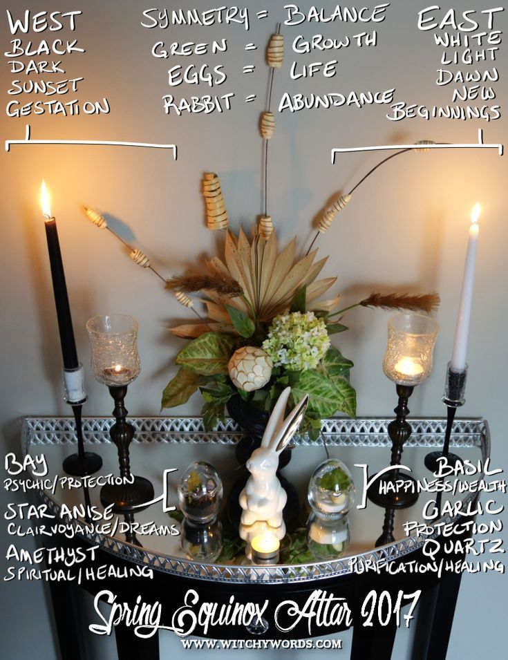 This post will cover my Spring Equinox / Ostara altar for 2017, complete with a full description, photos and a correspondence image.   ...