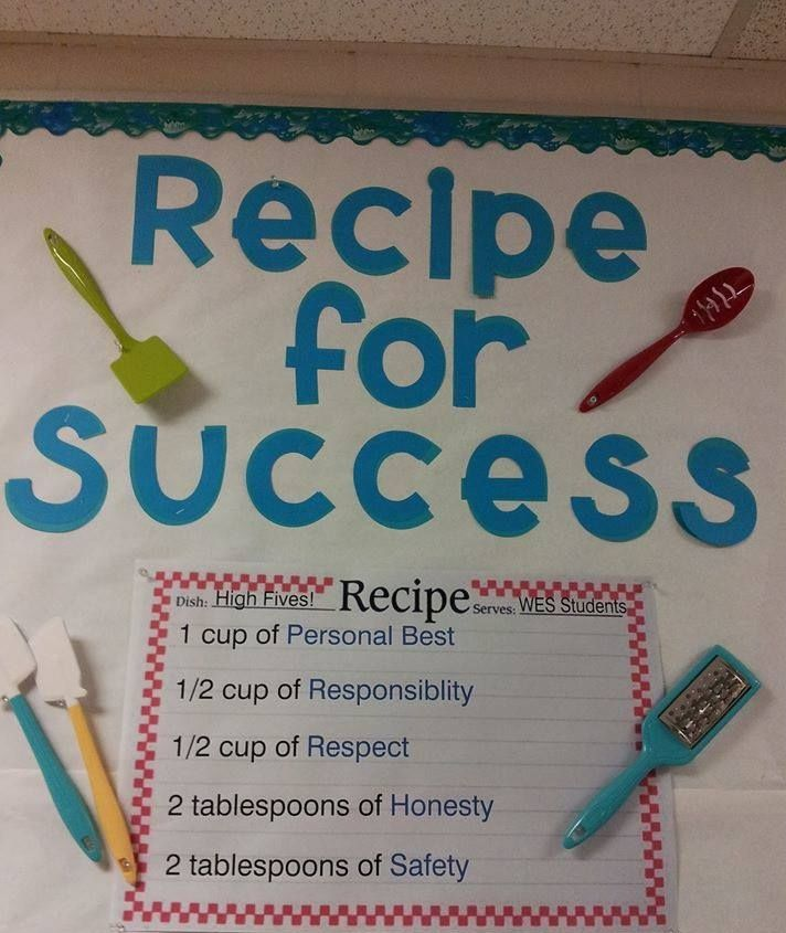 Recipe For Success Character Education Bulletin Board Idea