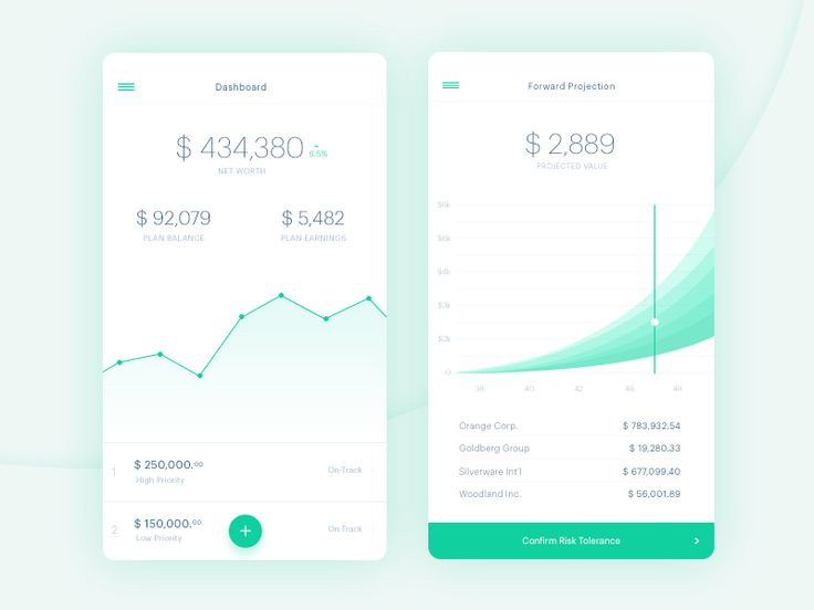 Dashboard and Investment Projection