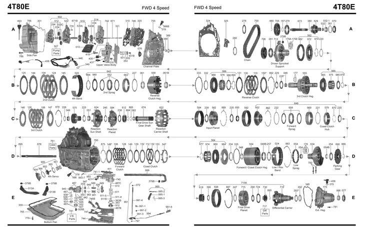 4t80e wiring diagram house wiring diagram symbols u2022 rh mollusksurfshopnyc com