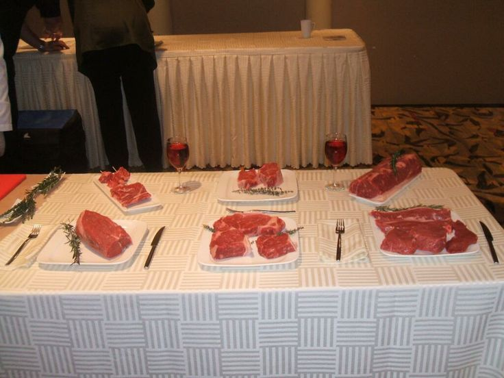 Canadian Beef Cuts