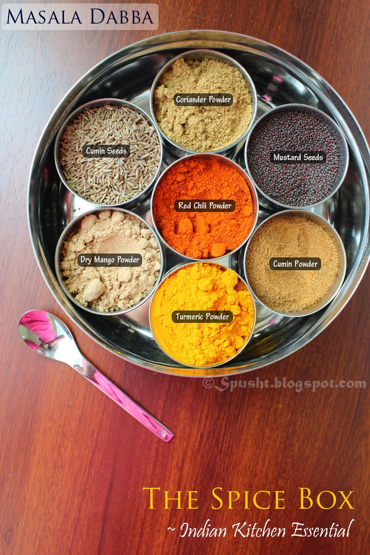 Spice-Box ('Masala Dabba') with Spices - The Indian Kitchen Essential