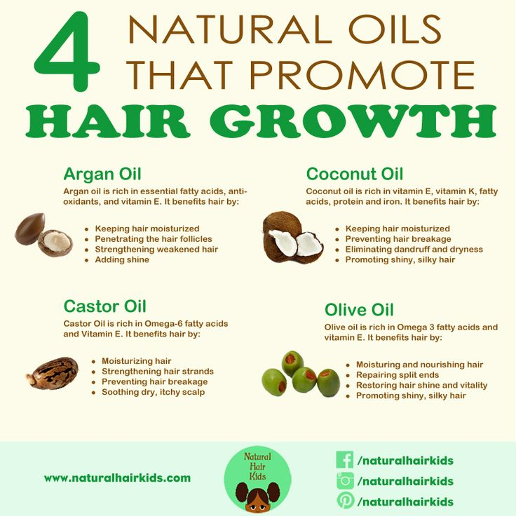 Natural oils that grow hair   Read more: http://www.naturalhairkids.com/hair-products/moisturizers-butters-and-oils/7-natural-oils-that-promote-hair-growth/ For more articles and pictures like this, check out our blog: www.naturalhairki... Natural hair   hair care   natural hair care   kids hair   kids hair care   kid hairstyles   inspiration   infographic