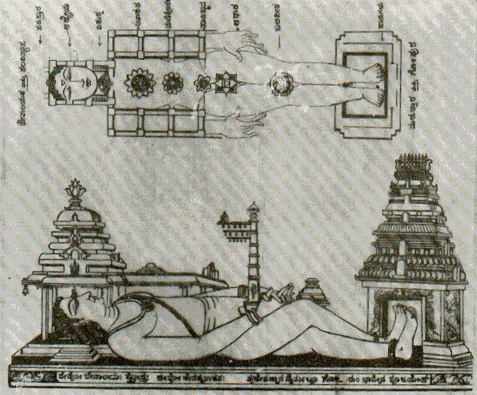 Why to visit temples? – Scientific Reason