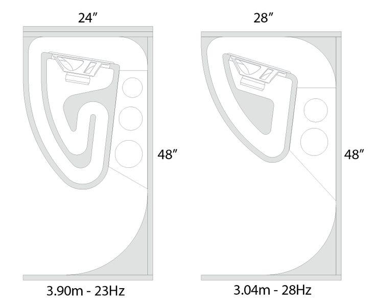 100+ Peavey Sp Fhbx 18 Folded Horn Plans – yasminroohi