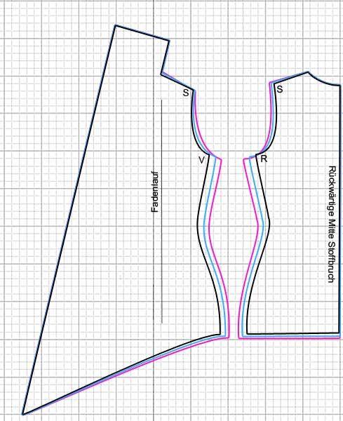 1000 ideas about schnittmuster jacke on pinterest burda. Black Bedroom Furniture Sets. Home Design Ideas