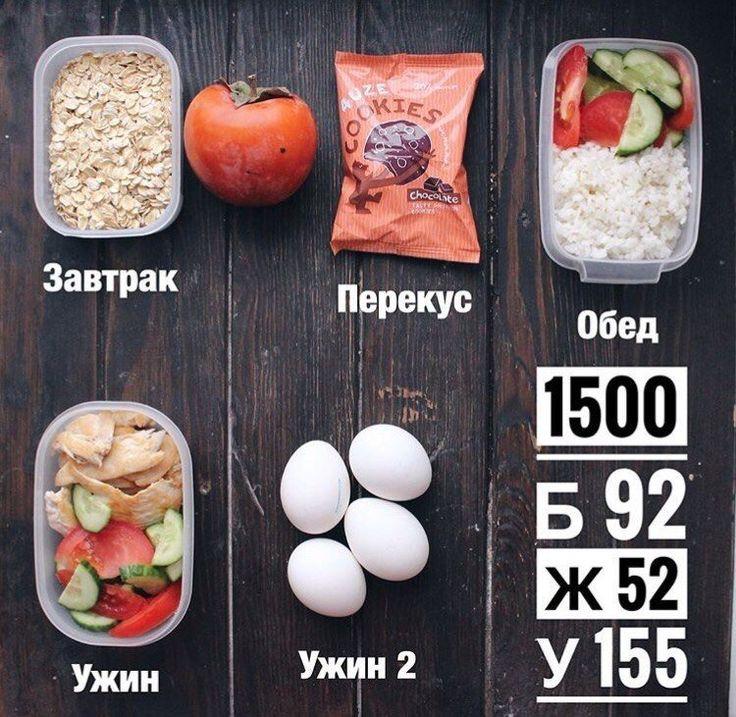 Примеры рационов питания для похудения