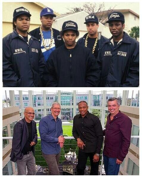 Dr. Dre's homies then vs now