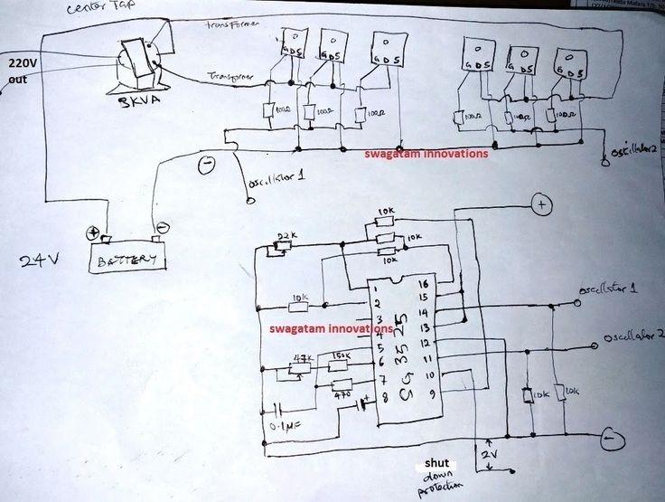 The post explains a sinewave 3 kva inverter circuit using