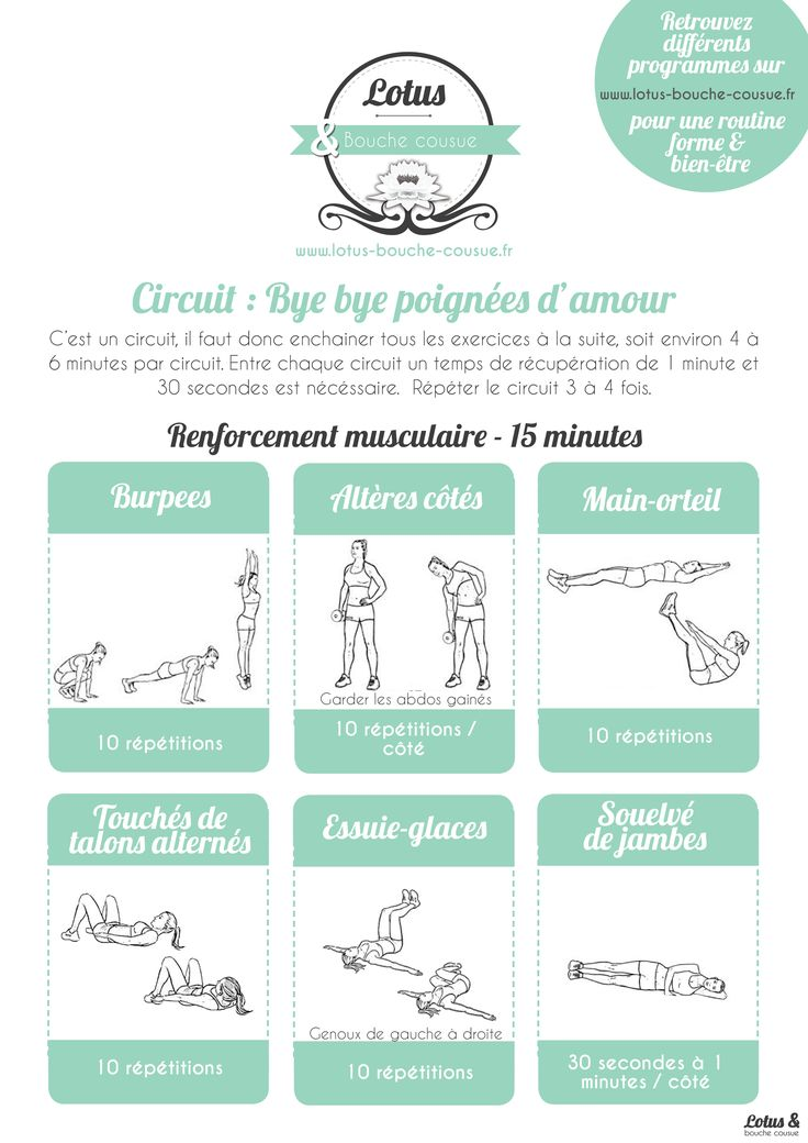 Circuit : Bye bye poignées d'amour #entrainement #sport #circuit #fitfrenchies #fitness #fitfamily #mincir #mangersain