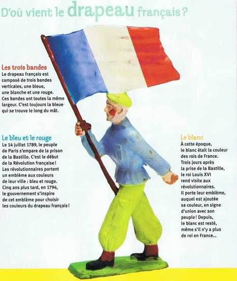 Le drapeau français | PASSION FLE | Scoop.it