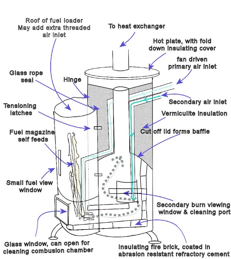 25+ best ideas about Diy wood stove on Pinterest | Stove installation, Wood  stove installation and Stove oven - 25+ Best Ideas About Diy Wood Stove On Pinterest Stove