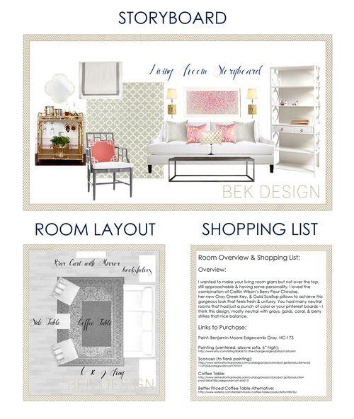 E-design, affordable interior design