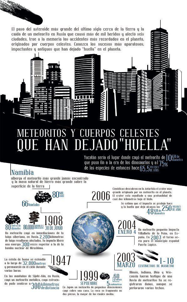 #Meteoritos y cuerpos celestes que han dejado huella. #Estrellas #Astronomía #Historia #Mundo
