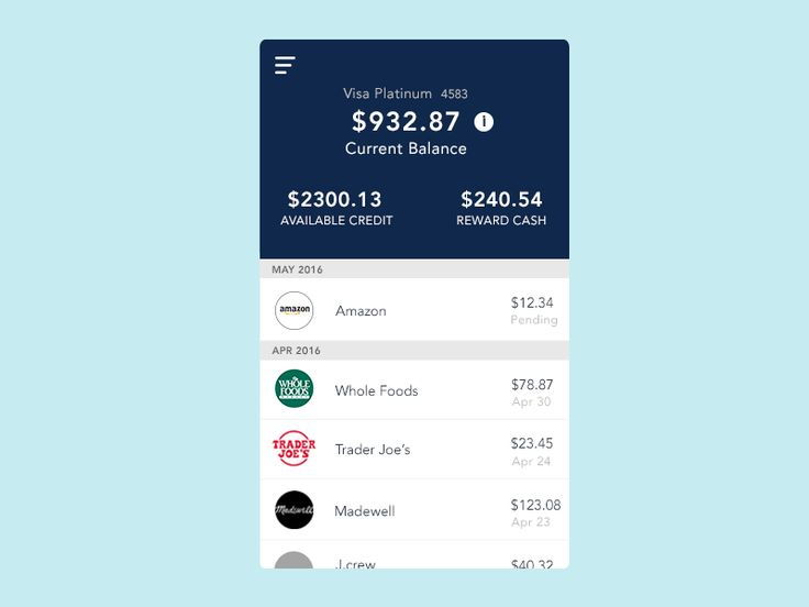 Redesign Capital One mobile app by Mindy Wu