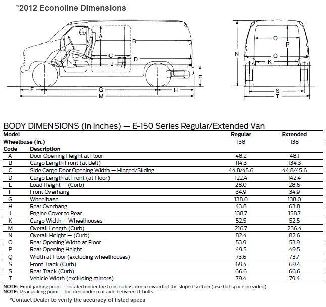 2012 Ford Econoline Specifications Cargo Van Van Life Ford