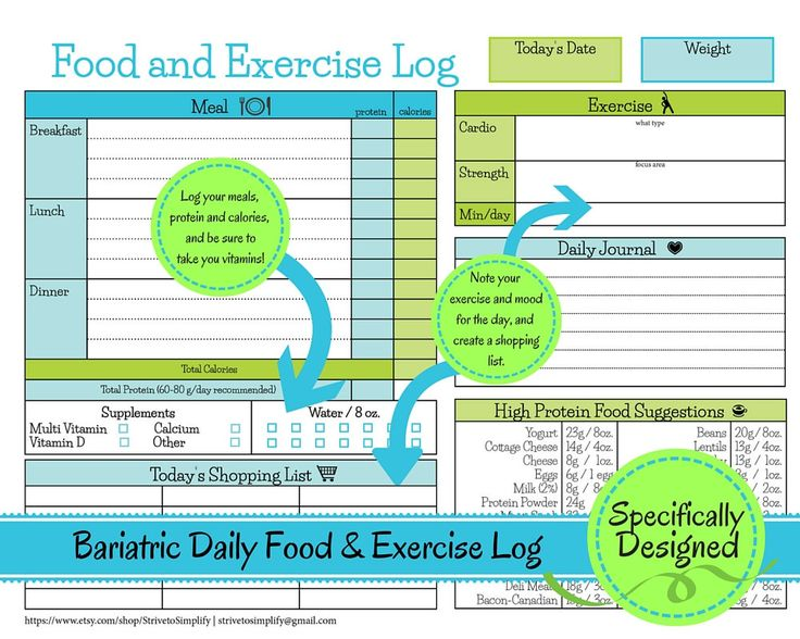 1206 best Weight Loss images on Pinterest Weight loss, Fitness