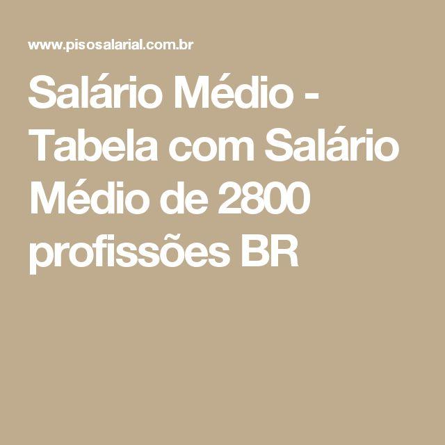 Salário Médio - Tabela com Salário Médio de 2800 profissões BR