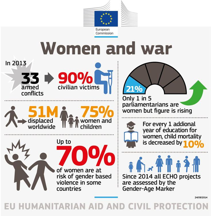 We need to remember that women are not just victims, they can also be powerful agents of change!  Our work not only ensures that women in humanitarian crises can receive the right support but also the right tools to be empowered!