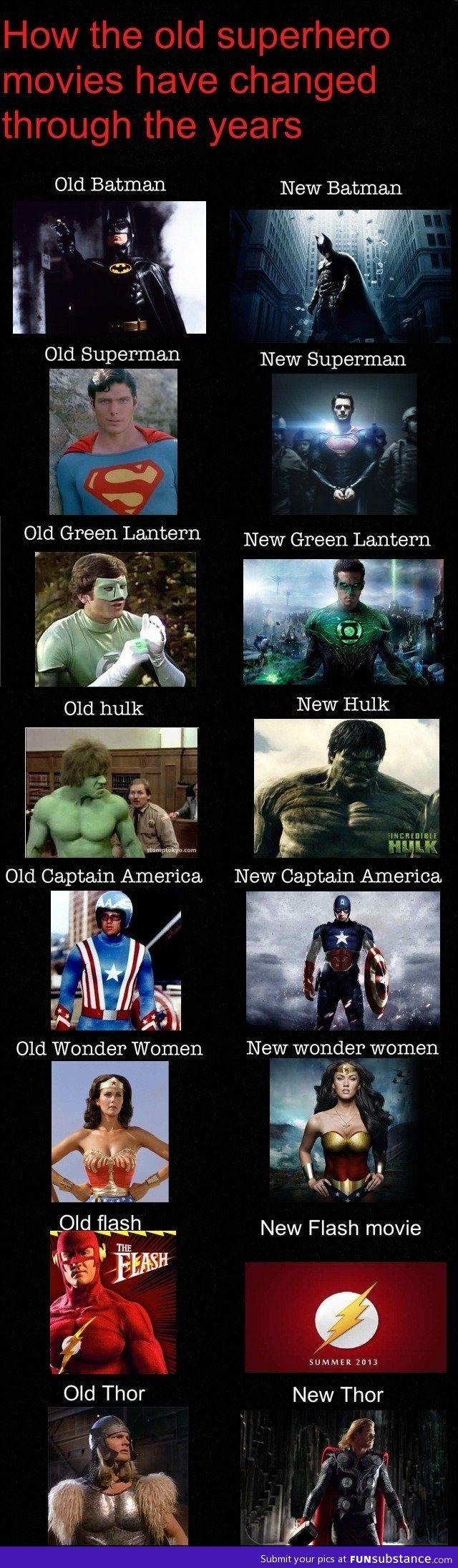 Evolution of superhero movies...