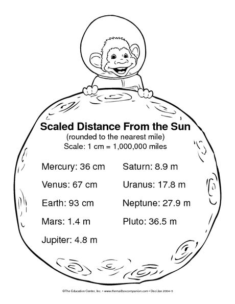 Planets' Distance from the Sun Chart | ★☾Space ~ Our Solar System ...