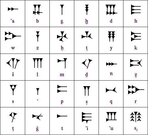 cuneiform - Google Search