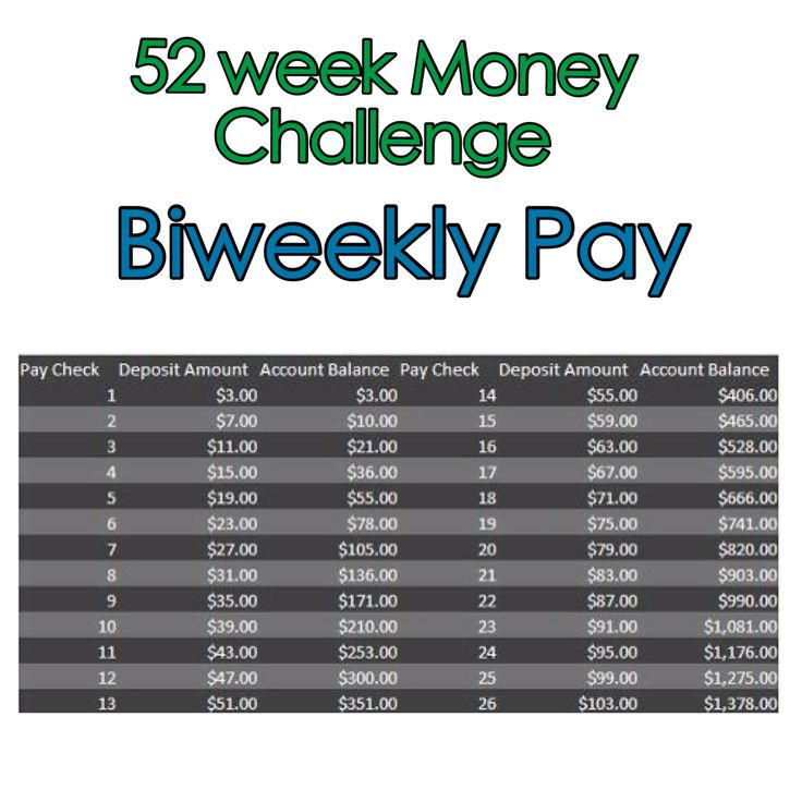 52 week money challenge: biweekly pay! I would like to try the double up on this one