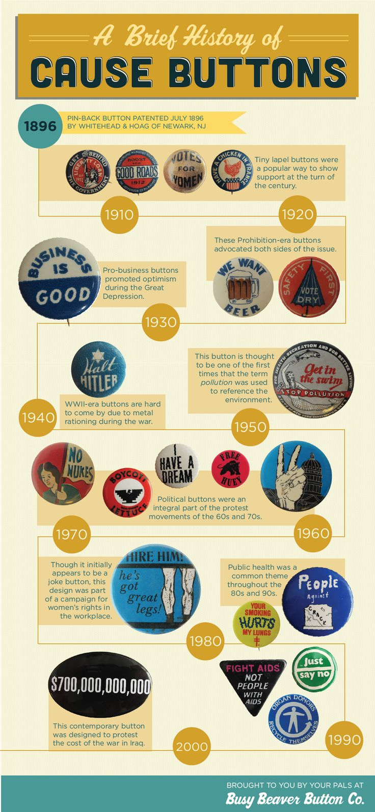 """Protest buttons have a lot more history than just long-haired hippies. Our infographic, """"A Brief History of Cause Buttons"""" using the Busy Beaver Button Museum collection."""