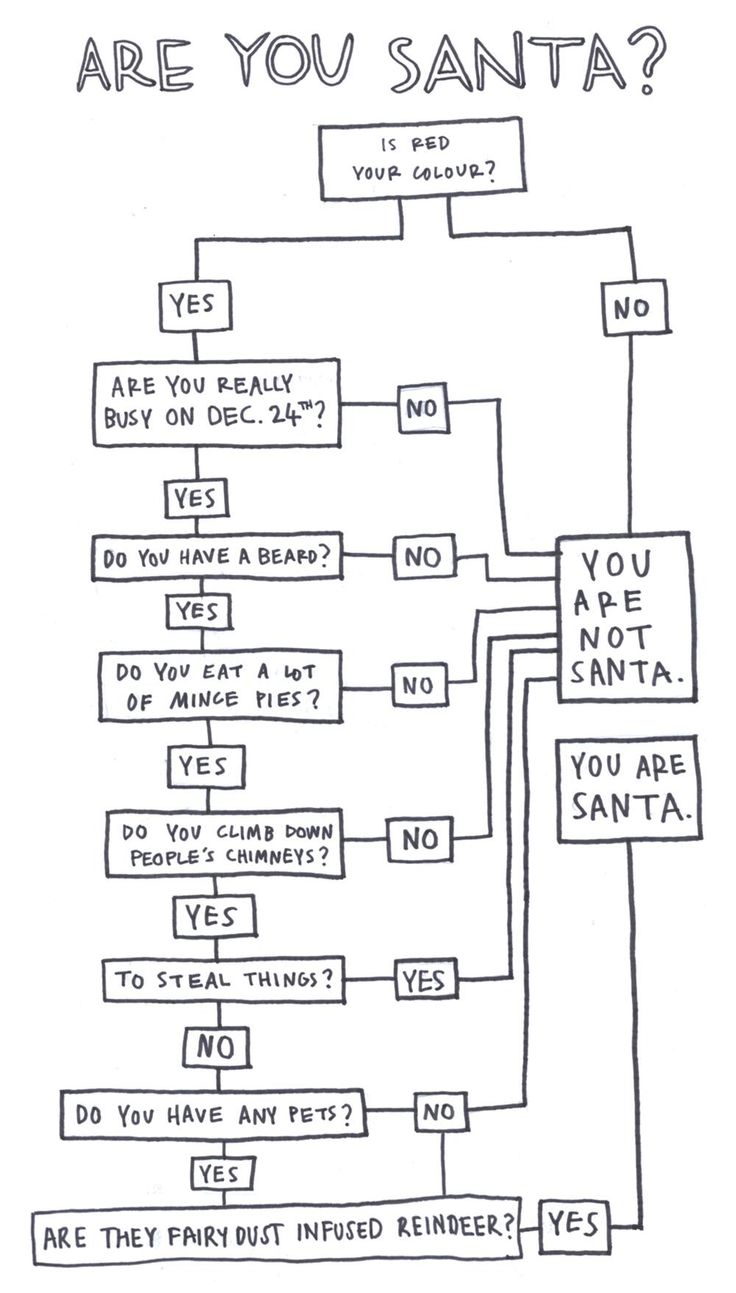 88 best flow charts images on pinterest flowchart ha ha and are you santa flow chart nvjuhfo Image collections
