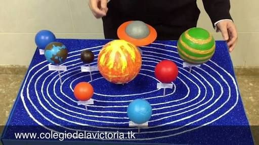 Resultado de imagem para trabajos de primaria del sistema solar