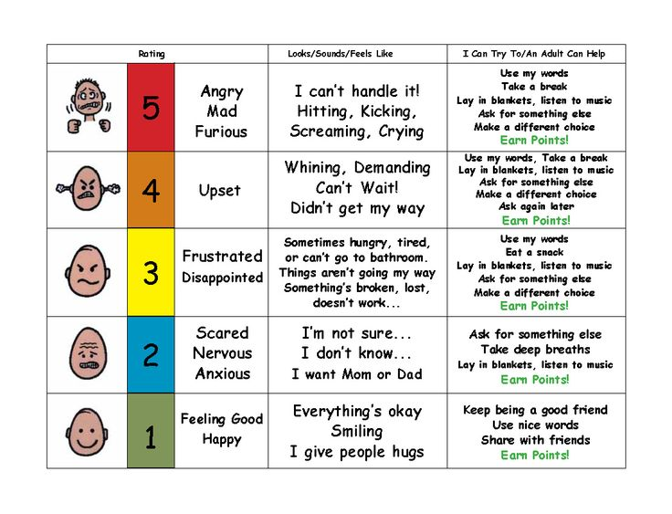 D29uZyBiYWtlciBzY2FsZQ also Constipation Symptoms  Spanish together with My New Pain Level Faces Header also Printable Wong Baker Faces Pain Rating Scale besides Article. on visual pain scale pdf