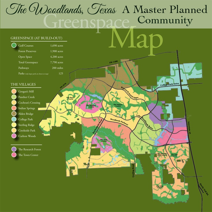The woodlands, Texas Twine Interiors