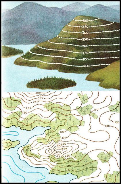 Ladybird series 671 - Understanding Maps