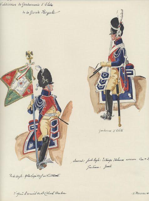 Gendarmeria della guardia reale del regno d'Italia