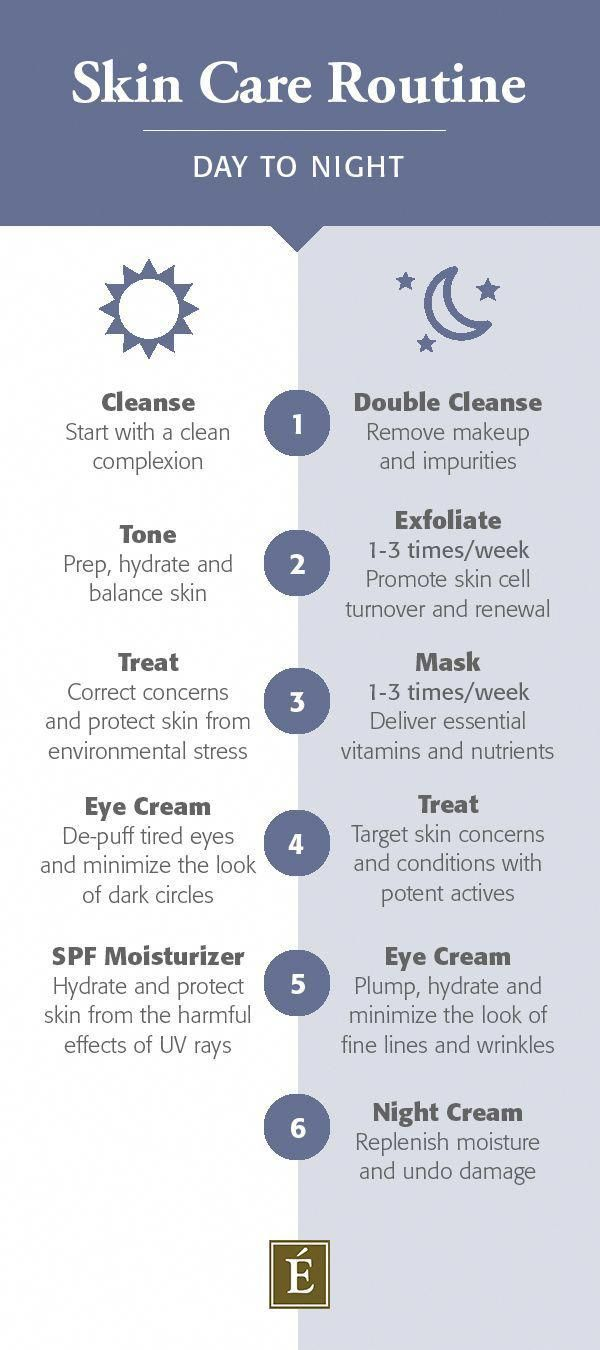 Skin Care advice for smooth and glowing skin - Daily yet healthy