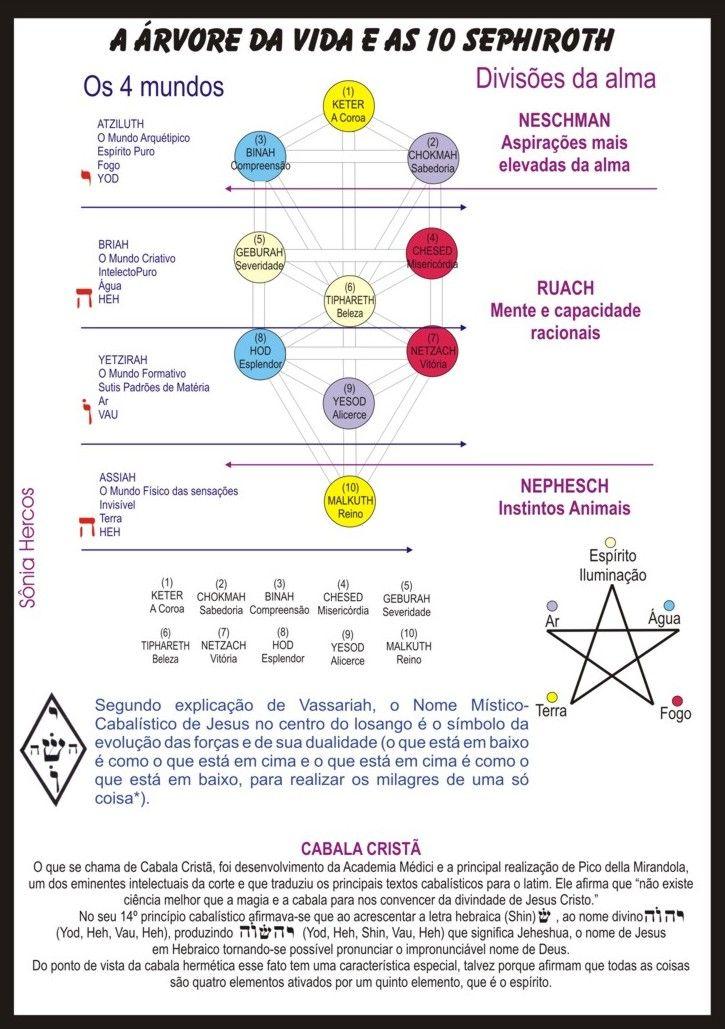 www.hercos.pro.br (Cabala)                                                                                                                                                                                 Mais