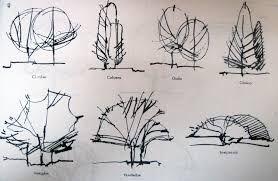 Resultado de imagen para dibujo personas arquitectura
