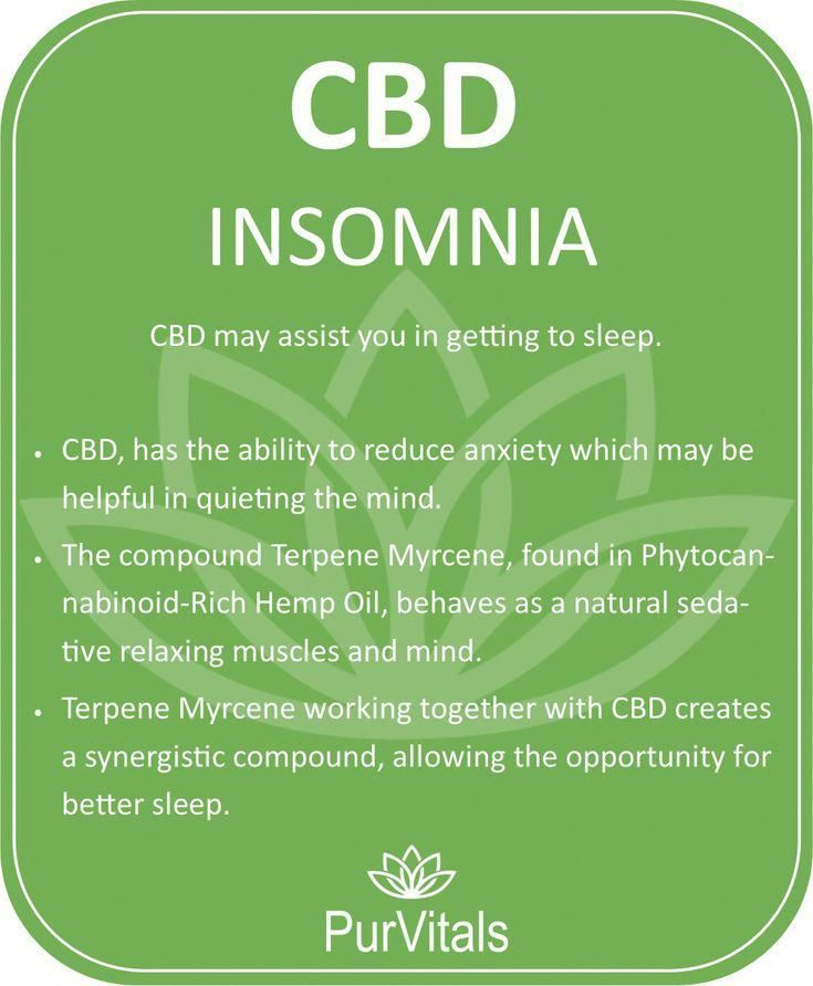 CBD Hemp Oil for insomnia | Medicinal Plants and Herbs | Cbd