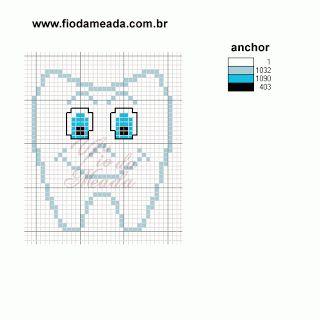 Veve Pontinhos: Gráficos de Dentinhos