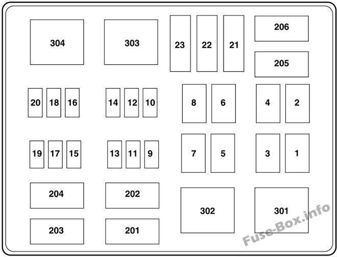 Under-hood fuse box diagram: Ford F-250 / F-350 / F-450 / F-550 (2006, 2007)  | Fuse box, Fuse panel, F250Pinterest