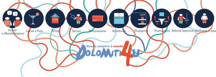 Dolomiti 4U - #dolomiti4u #icons #relation #categories #old