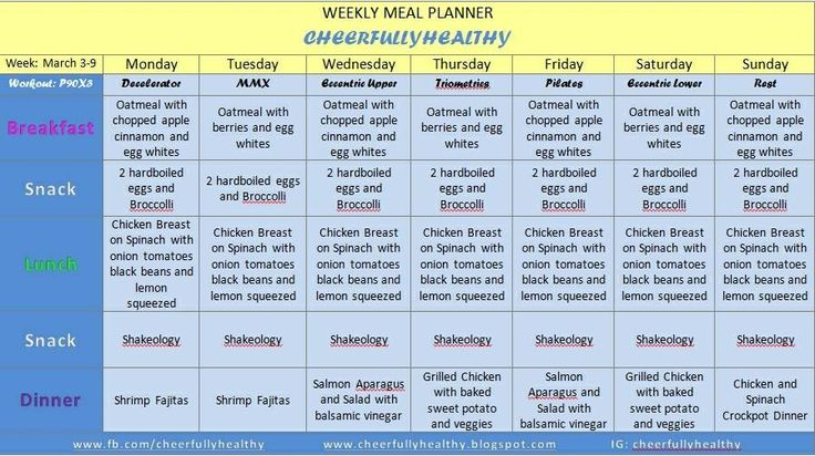 Printable diet plan for quick weight loss image 6
