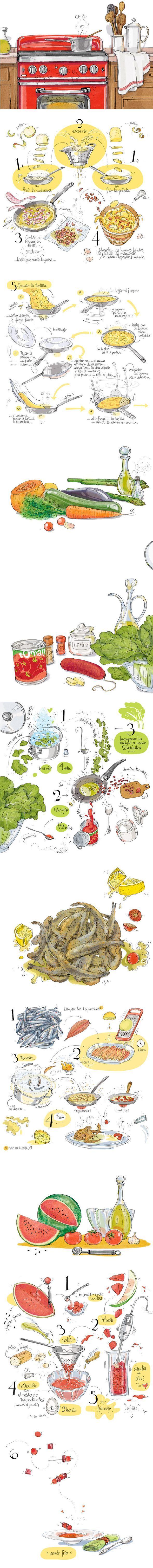 The Drawn Recipes Cookbook: