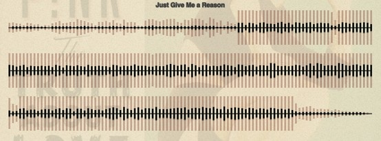 Pink - Just Give Me a Reason : Facebook Cover #WaveWall (http://itunes.apple.com/app/wavewall/id595786336?mt=8)