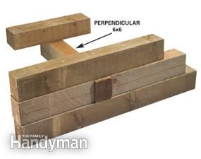"""Deadman"" timber anchor to stabilize wood retaining wall. Use .40 treated lumber for contact with ground/wet surface and treat any cut edges. Use fabric liner and gravel base/fill behind. Don't forget drainage!"