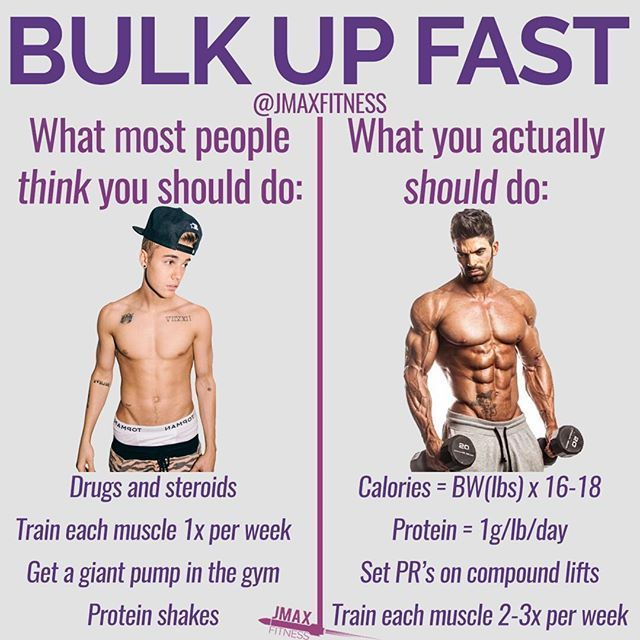 Bodybuilding: BULK UP FAST by Jason Maxwell - Visit the link
