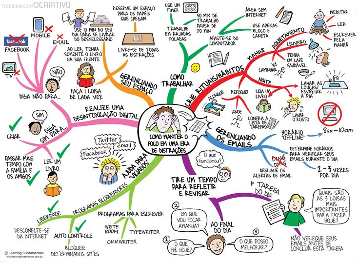 http://1.bp.blogspot.com/-Uf8Fd1qM5X0/T7J7TcqB4AI/AAAAAAAAC1I/5wjGy3o12EQ/s1600/How-to-focus-in-the-age-of-distraction_1747x1275.jpg