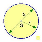 CERCLE: circonférence, l'aire (formule et calculatrice en ligne)